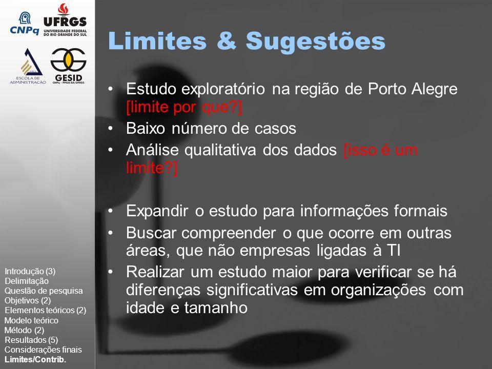 Limites & Sugestões Estudo exploratório na região de Porto Alegre [limite por que ] Baixo número de casos.